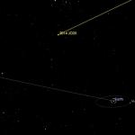 Position de l'astéroïde 2014 JO25 par rapport au système Terre-Lune