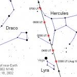 Trajectoire de 2002 NY40 dans le ciel du 18 août 2002. Les points rouges indiquent la position de l'astéroïde durant les heures entourant la plus grande approche. UT signifie temps universel. Le lien du crédit vous emmènera vers le générateur d'éphémérides du JPL