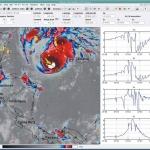 Image infrarouge du cyclone Emily prise par le satellite GOES 11. les signes + et – marquent les emplacements des éclairs enregistrés par le Réseau Nord-Américain de Détection des Eclairs. La ligne verte reproduit le plan de vol de l'avion scientifique ER-2. À droite, les graphiques donnent les variations du champ électrique enregistrées tout au long du vol.