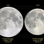 en 2006, l'astrophotographe Laurent Laveder a photographié une lune d'apogée et une lune de périgée, puis a placé les images côte à côte pour montrer la différence. Cliquez sur le lien du crédit pour avoir accès à ces images en haute définition