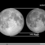 La différence entre une lune de périgée et une lune d'apogée