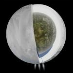 Représentation de la possible structure interne d'Encelade : l'océan du pôle sud serait pris en sandwich entre un noyau rocheux de relativement faible densité et une couche de glace de 30 à 40 km d'épaisseur. Des fractures dans cette couche de glace alimenteraient en eau liquide les panaches de glace observés au-dessus du pôle sud.