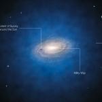 Vue d'artiste annotée de la Voie Lactée. Le halo bleu de matière entourant la galaxie indique la distribution de la matière noire telle qu'imaginée jusqu'à présent. La sphère bleue centrée sur la position du Soleil montre la taille approximative de la zone ayant fait l'objet de ce nouveau sondage, mais pas sa forme précise.Les nouvelles mesures basées sur les mouvements des étoiles montrent que la quantité de matière noire dans cette région autour du Soleil et bien plus petite que ce qui était prédit et indiquent qu'il n'y a pas de matière noire en quantité significative dans notre voisinage.