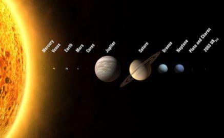 La force qui maintient les planètes en rotation autour du Soleil est la force de gravitation. La gravitation explique aussi la forme des anneaux des planètes (dont les fameux anneaux de Saturne). La forme en boule des planètes et du Soleil s\'explique aussi par l\'influence des forces de gravitation.