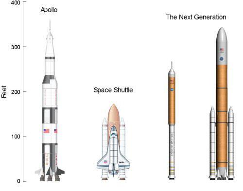 Tableau comparatif mettant en évidence les différences et les similitudes entre le nouveau lanceur lourd (à l'extrême droite), le lanceur destiné à l'envoi d'équipages en orbite (à la gauche du précédent), la navette spatiale, et la mythique fusée Saturn V du programme Apollo.