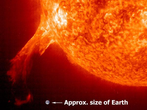 Une proéminence solaire en éruption photographiée par l\'observatoire spatial SOHO