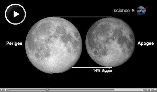 La différence entre une lune de périgée et une lune d\'apogée