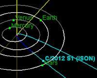 La comète ISON passera relativement près de Mars le 1er octobre 2013. Cliquez sur le lien du crédit pour accéder à une simulation de sa trajectoire.