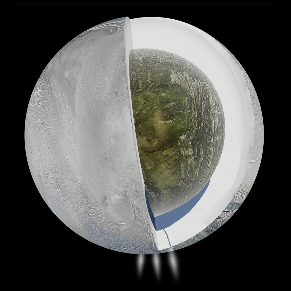 Représentation de la possible structure interne d\'Encelade : l\'océan du pôle sud serait pris en sandwich entre un noyau rocheux de relativement faible densité et une couche de glace de 30 à 40 km d\'épaisseur. Des fractures dans cette couche de glace alimenteraient en eau liquide les panaches de glace observés au-dessus du pôle sud.