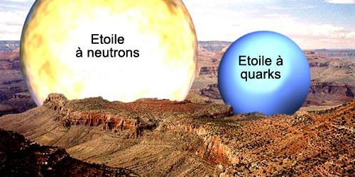 Ce schéma compare la taille d\'une étoile à neutrons et d\'une étoile à quarks par rapport au Grand Canyon en Arizona. Plus petite et dense, l\'étoile à quarks serait constituée de quarks. Mais bien des mystères subsistent au sujet de ces astres encore hypothétiques.