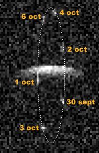 Cette image obtenue à l\'aide du radiotélescope d\'Arecibo montre l\'astéroïde géocroiseur double 2000DP107 du 30 septembre au 6 octobre 2000. Cette image ne tient pas compte de la taille réelle des composants, puisqu\'il s\'agit d\'une photo présentant l\'effet Doppler (le décalage spectral en fonction de la vitesse des astres). Les mesures réalisées à l\'aide d\'Arecibo ont permis de déterminer les dimensions du couple.