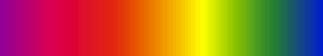 Spectre lumineux d\'une source artificielle (ampoule électrique)