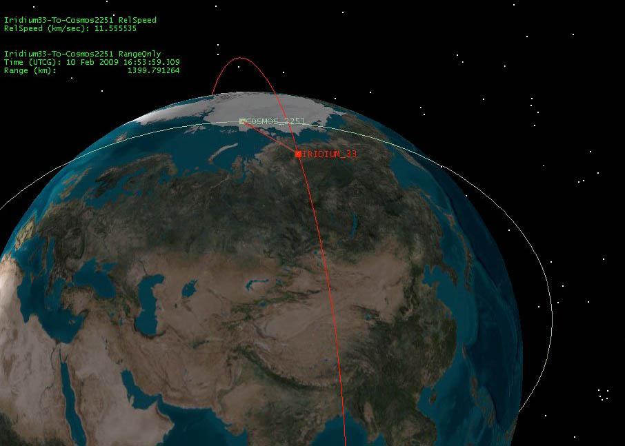 représentation des trajectoires des deux satellites avant l\'impact.