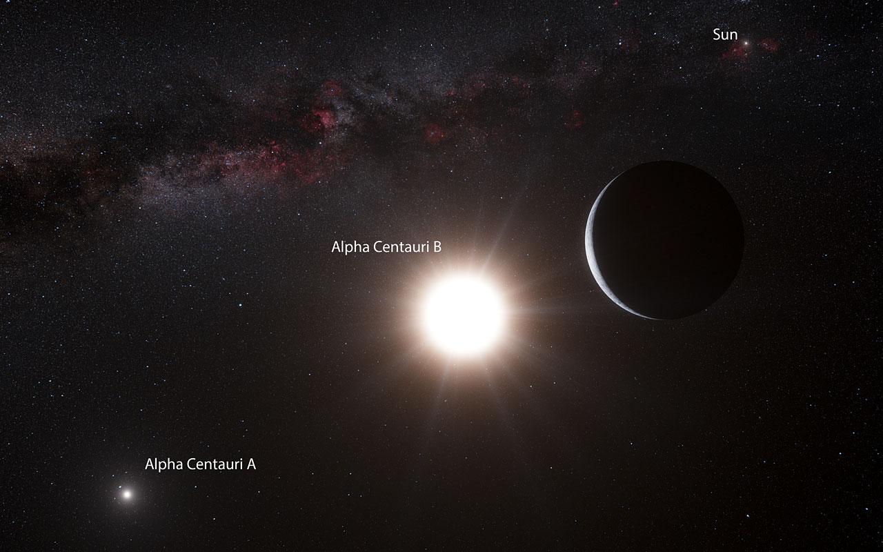 Vue d\'artiste de la planète nouvellement découvert en orbite autour de l\'étoile Alpha du Centaure B, un membre du système d\'étoiles triple le plus proche de la Terre. Alpha du Centaure B est l\'objet le plus brillant dans le ciel et l\'autre objet éblouissant est Alpha du Centaure A. Notre propre Soleil est visible en haut à droite. Le faible signal de la planète a été détecté par le spectrographe HARPS sur le télescope de 3.6 mètres de l\'Observatoire de La Silla de l\'ESO au Chili.