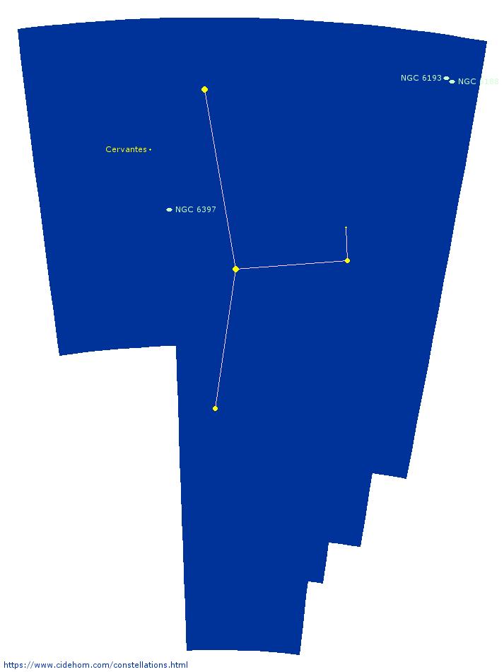 Constellation de l\'Autel