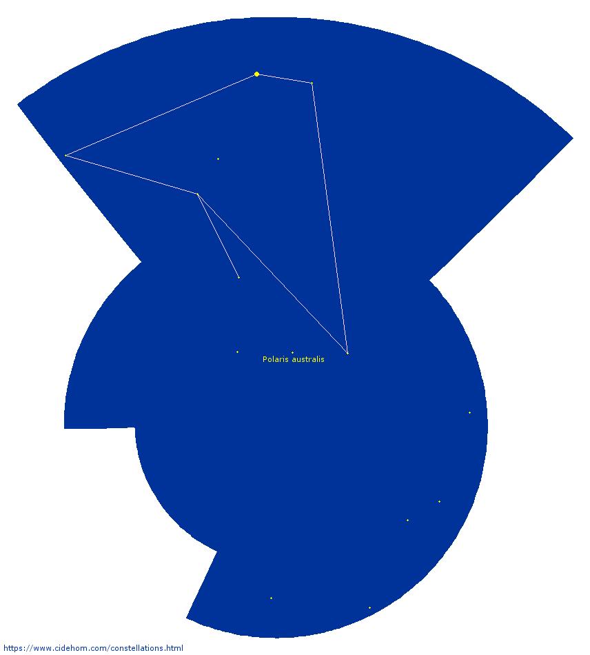 Constellation de l\'Octant