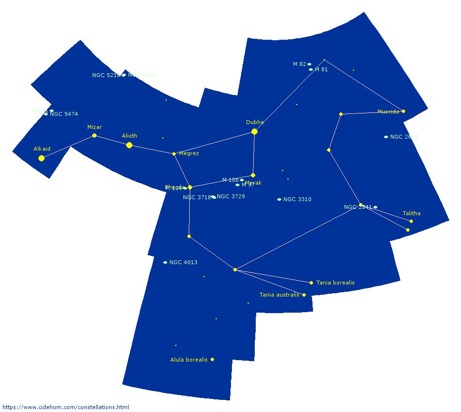 Constellation de la Grande Ourse