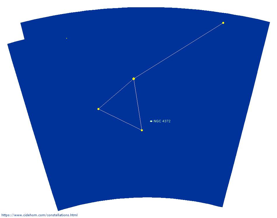 Constellation de la Mouche