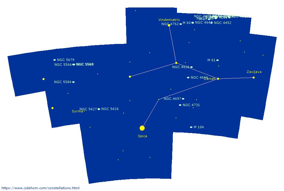 Constellation de la Vierge