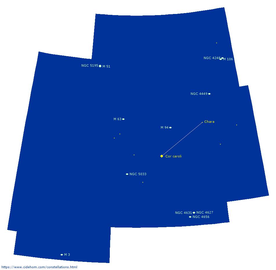 Constellation des Chiens de chasse