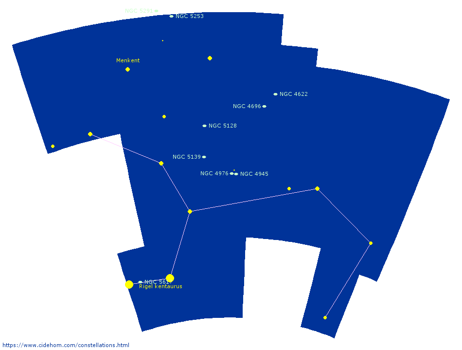 Constellation du Centaure