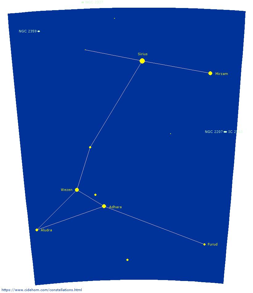 Constellation du Grand Chien