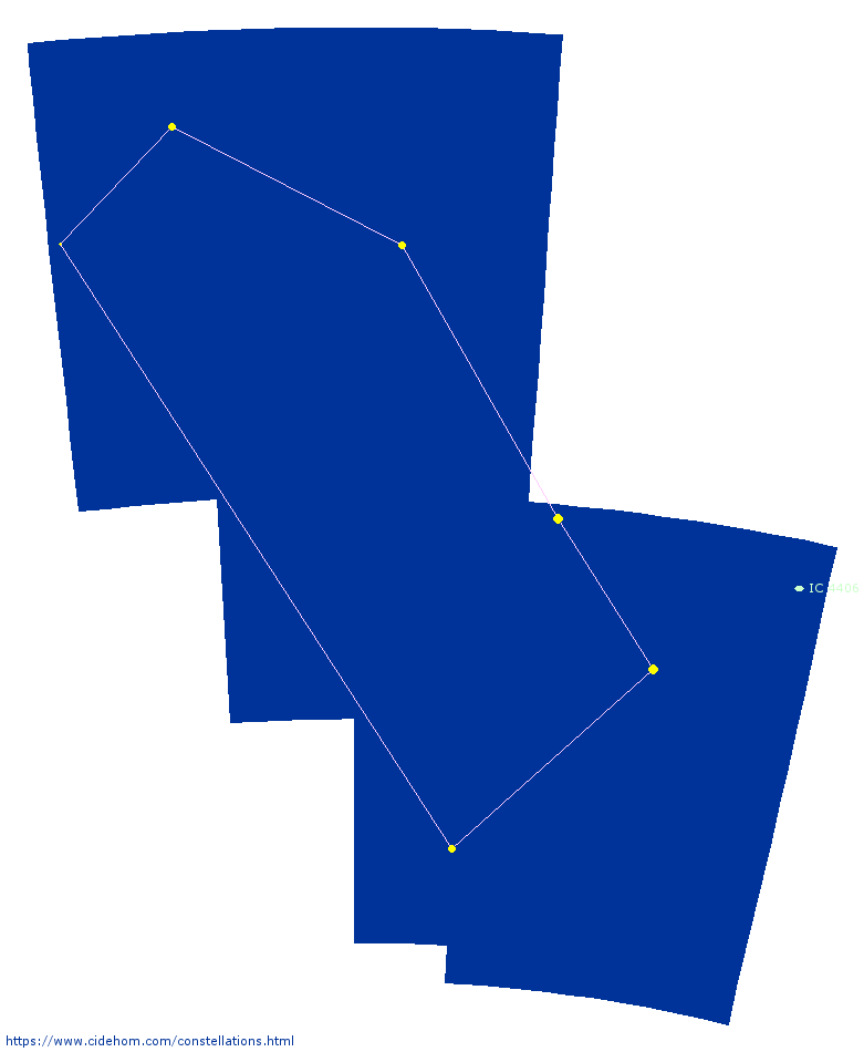 Constellation du Loup