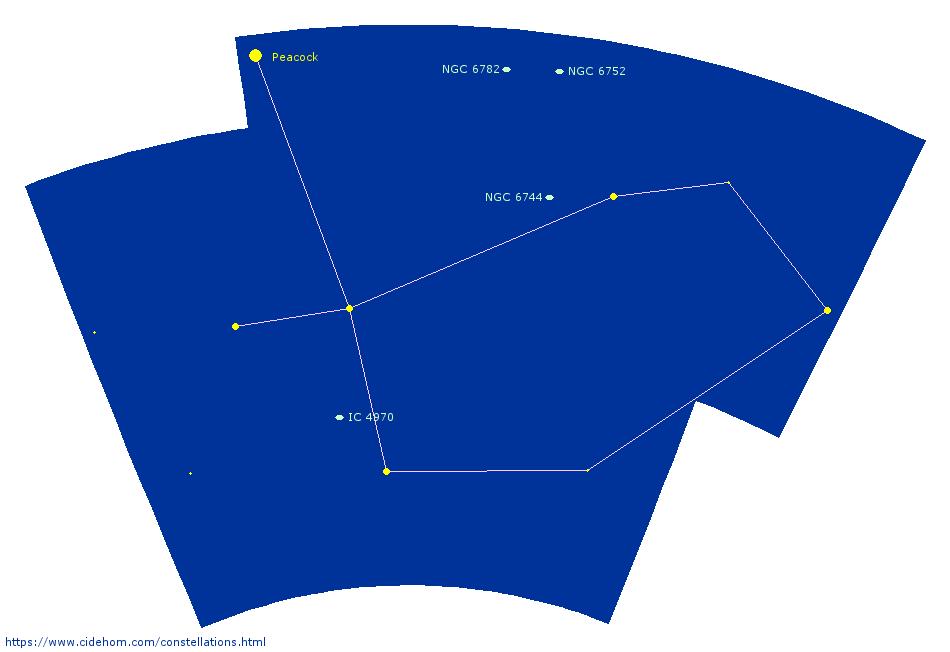 Constellation du Paon