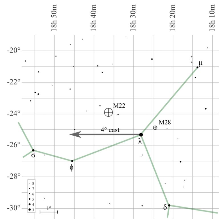 La constellation du Sagittaire, où se trouve l\'amas M22 et la direction indiquée par le document antique chinois