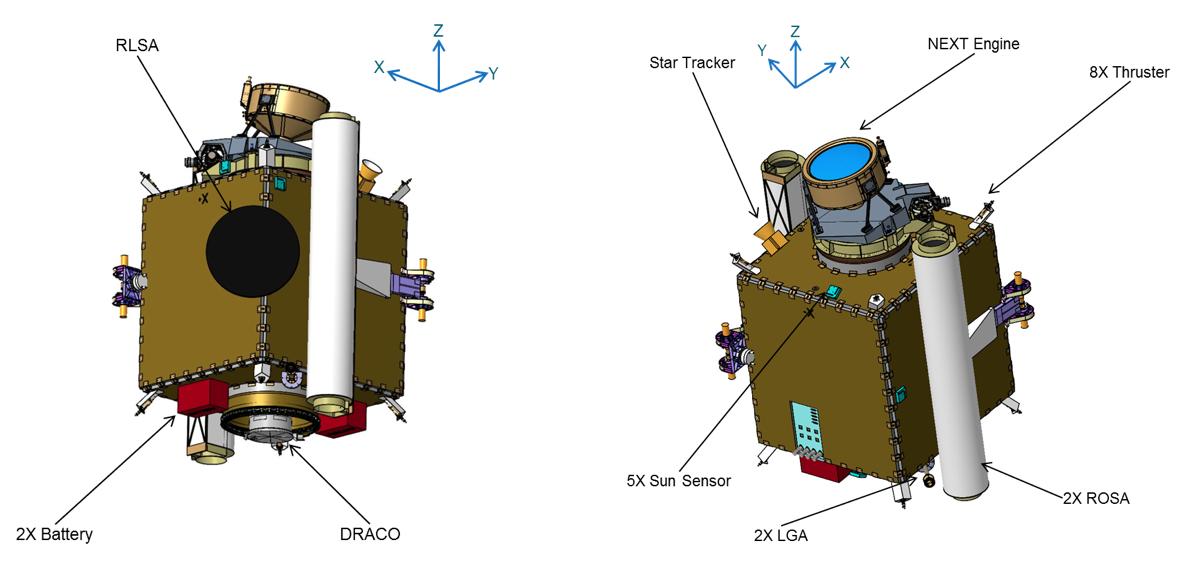 La sonde DART et ses instruments: les panneaux solaires (ROSA) en position repliée, le propulseur ionique NEXT-C, la caméra DRACO